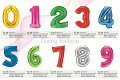 numberal foil balloon party decoration