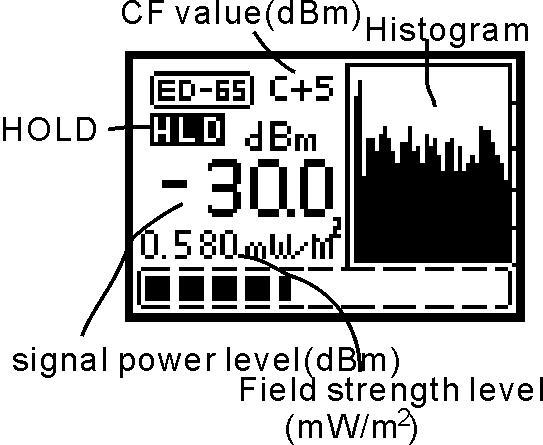 6ghz electrosmog rf field strength  power meter