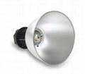 led canopy light gas stattion