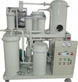 Lubricating oil purifier 4