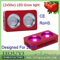 High efficient led grow lighting for indoor garden