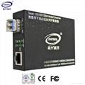 Fiber Converter (ZXT-MC-F1120S)