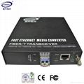 10/100/1000m RJ45 Ethernet Media