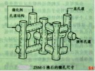 中硅型沸石分子筛