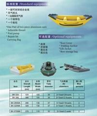 Kayak BSK Series