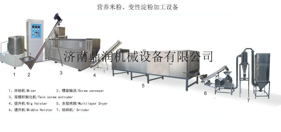 營養米粉生產設備 1