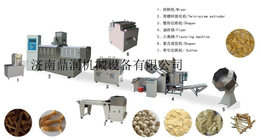 鍋巴生產設備 1