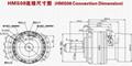 HMS08 Hydraulic Motor