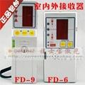 福田激光探測器FD-6