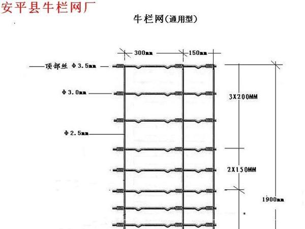 professional manufacturer grassland fence(factory) 2