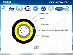 JET Non-metallic optical optical fiber
