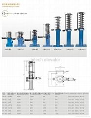 elevator buffer/elevator speed limitor