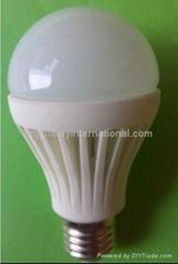 LED球炮燈