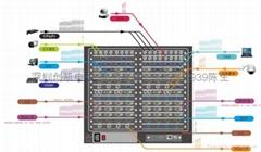 监控视频综合平台创凯电子C10