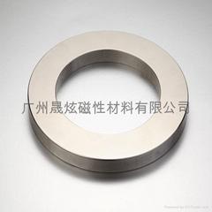 廣州晟炫磁性材料有限公司