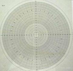 投影机圆弧胶片