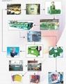 EVA Foam Products Making Line