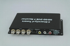 2013新款DVBT车载高清数字电视接收器