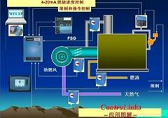 CONTROLINKS控制系统