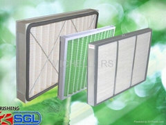 Best-selling  pleated panel air filter