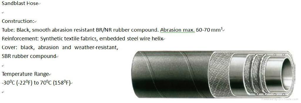 abrasion resistant rubber hose 4