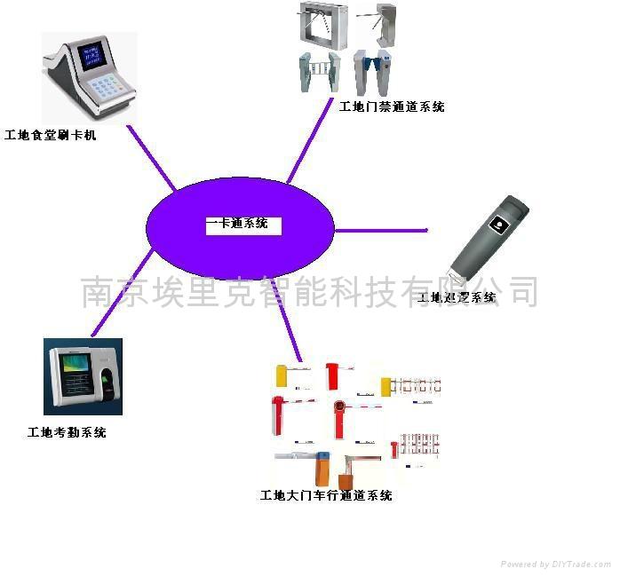 南京工地闸机 1