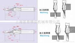 組合硬質合金成型刀