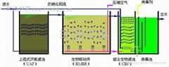 HY-PAW型气浮AO法再生纸废水处理设备