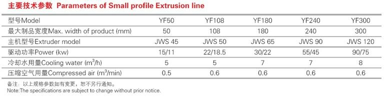 型材pvc擠出生產線 2