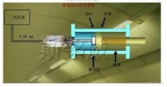 斯銘威SMW-CT磁致伸縮位移傳感器