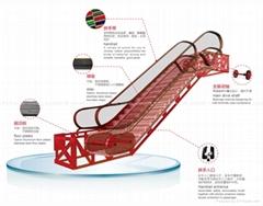 Escalator / Travolater  Elevator & Lift