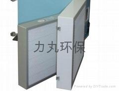 日本智科小型除塵器