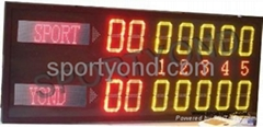 LED Electronic digital Tennis Scoreboard and wireless tennis score maker