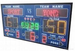 College Sports multi-sports electronic digital scoreboard with wireless scores