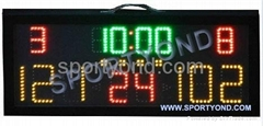 LED Digital electronic basketball score boards with wireless scoreboard
