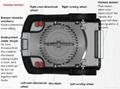 Manfacturer Automatic robot lawn mower L2900 3