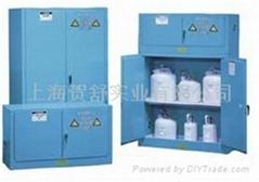 美国JUSTRITE30加仑化学品安全柜