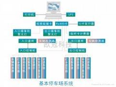 大型联网中央收费型停车场系统
