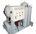 除水型濾油機