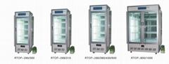 Intelligent Artificial Climate Incubator Series