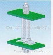 RICHCO電路板隔離柱LCBS系列