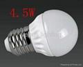 LED lights for interior use E27 G45 LED bulb light 4.5W