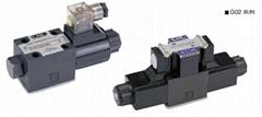 全懋电磁方向控制阀 - WH G02