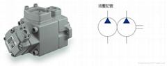 台湾CML全懋液压油泵VCM-SF