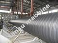 双平壁钢塑复合缠绕排水管设备 3