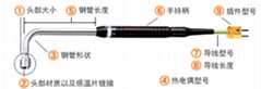 日本安立N-233K-01-1-TC1-ANP温度测棒
