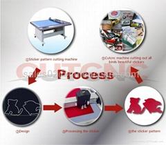 pressure-sensitive adhesive sticker