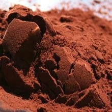 Natural and Alkalized Cocoa Powder
