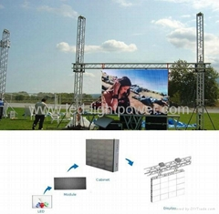 Rental LED Screen P16mm