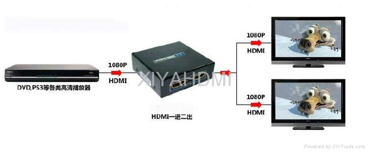 4x2 HDMI Matrix Selector Switcher Splitter Distributor Red White RCA Audio out moreover 236607050 likewise 1 in 2 out HDMI Splitter Supports 4k x 2k 3D further Promotion 1 4 Hdmi Switch Promotion besides 32753478345. on promotion hdmi audio splitter
